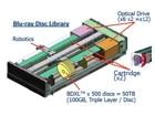 华丽复兴?IEEE存储大会HDS聚焦光存储