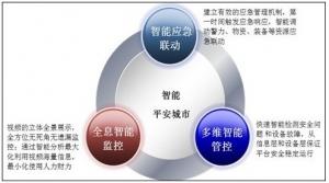 蓝盾股份推出全息智能监控应急指挥调度平台