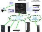 IBM Flex System引领虚拟化应用新方向