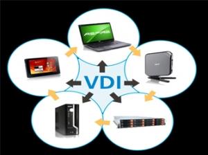 实施VDI项目时的10个错误做法