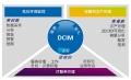 CA Technologies:云和虚拟化让DCIM与IT管理密不可分