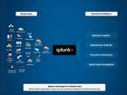 Splunk发布Hunk测试版:Splunk Analytics for Hadoop