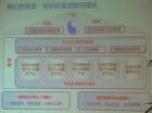 蓝凌软件夏敬华:EKP+ERP实现一体化信息知识管理