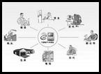 广东:电子口岸首期应用项目实现数据交换共享