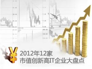 2012年12家市值创新高IT企业大盘点