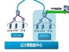 华为云服务助力传统企业畅游云时代