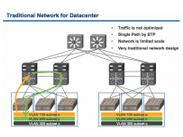 未来用户会抛弃SDN迎接网络虚拟化?