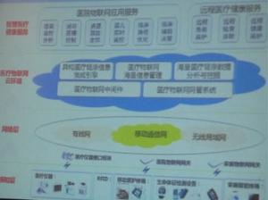 解放军总院:医院医疗物联网9大应用模式