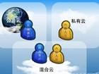 混合云部署的战略蓝图 CIO的行动指南
