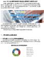 2013中小企业管理软件选型及采购行为报告