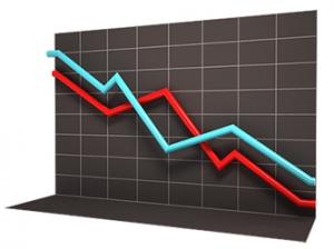 IDC:2013 Q2全球服务器市场收入和出货量双双下滑