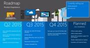 微软补充OneDrive路线图 公布更多交付细节