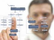物联网兴起 嵌入式系统安全日益受关注