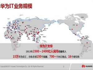 华为IT容灾路线图