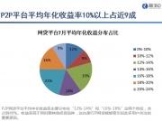 融360理财报告:P2P网贷行业淘汰率10% 平台多集中在长江以南