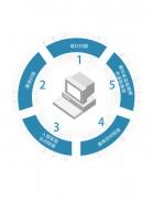 山石网科高级安全关联分析技术白皮书