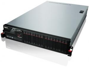 详解联想RD640硬件配置及性能