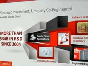 中桥国际:云时代看Oracle在中国市场的可持续增长