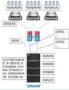 Infortrend助力扬州瘦西湖隧道打造监控存储系统