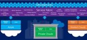微软Build 2015前瞻:Azure Service Fabric将迎来首个开发者预览版