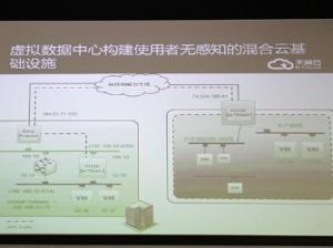 中国电信携手VMware 共同推出天翼混合云服务