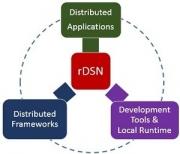 微软开源rDSN分布式系统开发框架