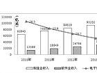 京东与科大讯飞达成战略合作 加速智能产品语音应用普及