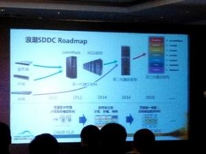 浪潮SDDC愿景:DataCenter as Computer