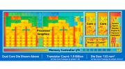 英特尔14nm第五代酷睿处理器