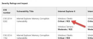 六月补丁日 微软发布大量IE安全更新
