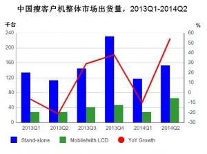 IDC: 桌面云服务加速普及 带动瘦客户机市场同比增长19.8%