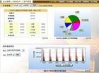 上海市外贸进出口调查监测系统正式运行