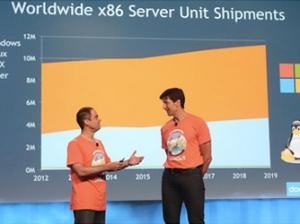Docker与微软在云环境下实现Windows与Linux大一统