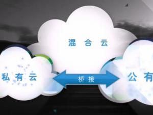 公有云+私有云=混合云?