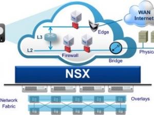 VMware称NSX客户超150家 SDN技术已进入渠道