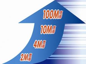 宽带发展联盟:中国固网平均下载速率达3.53Mbit/s