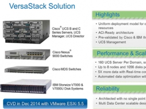 IBM思科组队打造VersaStack集成系统