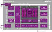 可扩展的PowerVR 7系GPU发布 架构性能提升60%