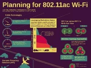 极进网络石奇海:向802.11ac技术智能迁移的八大考虑要素