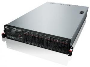 联想ThinkServer RD640服务器评测