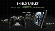 英伟达涉足平板领域 8吋Shield售价299美元