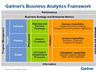 Gartner:信息管理超越大数据 BI管理者升级数据专家