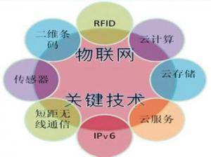 物联网部署的10个成功因素