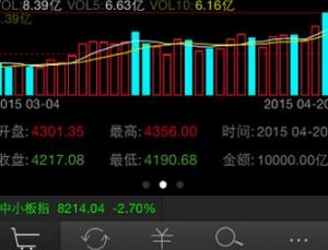 """沪市成交量破1万亿后不动了 原来是软件""""爆表""""所致"""