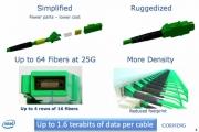 英特尔开发MXC光纤技术 带宽可达1.6Tbps