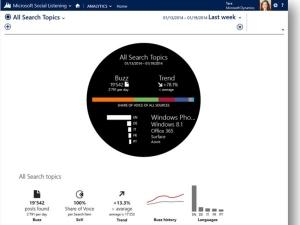 微软启动Dynamics CRM春季升级计划
