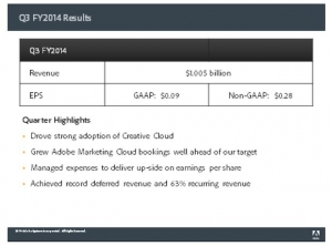 Adobe Q3财季业绩喜忧参半 但创意云订阅数持续攀升