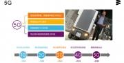 爱立信观察:工业互联网进入萌芽 2020年5G将商用