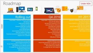 微软OneDrive路线图:一张幻灯片胜过千言万语