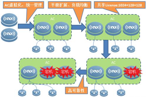 中国农业大学:携手锐捷打造超千兆无线校园网